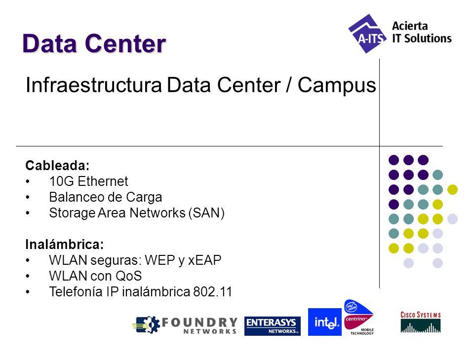 MAN ethernet Nueva gama iConverter tm Conversións cobre-fibra gestionables remotamente SNMP en banda y fuera de banda.
