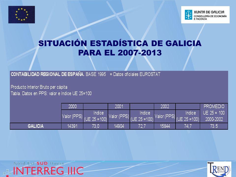 SITUACIÓN ESTADÍSTICA DE GALICIA PARA EL 2007-2013