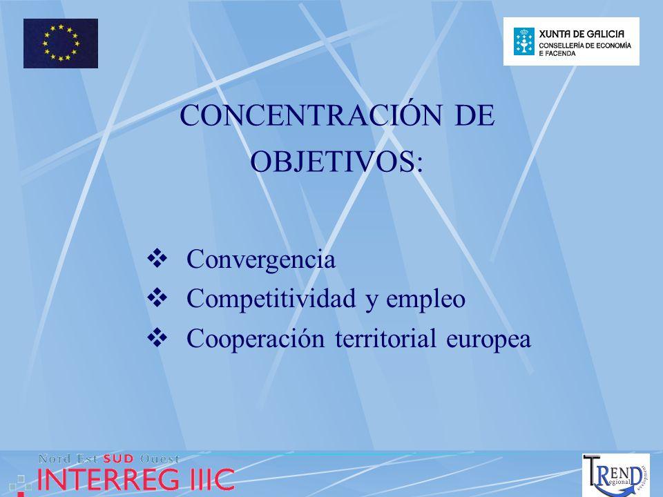 CONCENTRACIÓN DE OBJETIVOS: Convergencia Competitividad y empleo Cooperación territorial europea