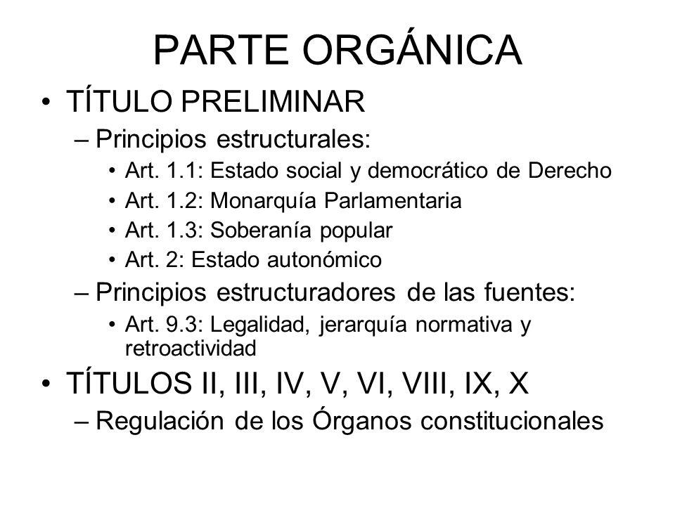 PARTE ORGÁNICA TÍTULO PRELIMINAR –Principios estructurales: Art. 1.1: Estado social y democrático de Derecho Art. 1.2: Monarquía Parlamentaria Art. 1.