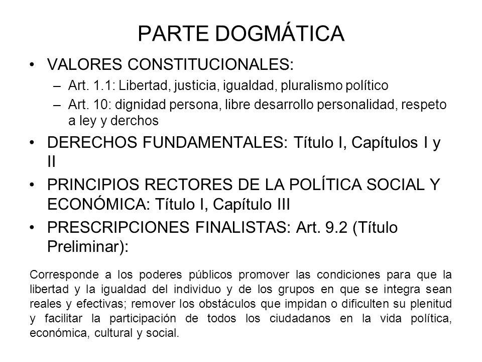 PARTE DOGMÁTICA VALORES CONSTITUCIONALES: –Art. 1.1: Libertad, justicia, igualdad, pluralismo político –Art. 10: dignidad persona, libre desarrollo pe