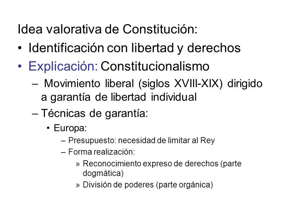 Idea valorativa de Constitución: Identificación con libertad y derechos Explicación: Constitucionalismo – Movimiento liberal (siglos XVIII-XIX) dirigi
