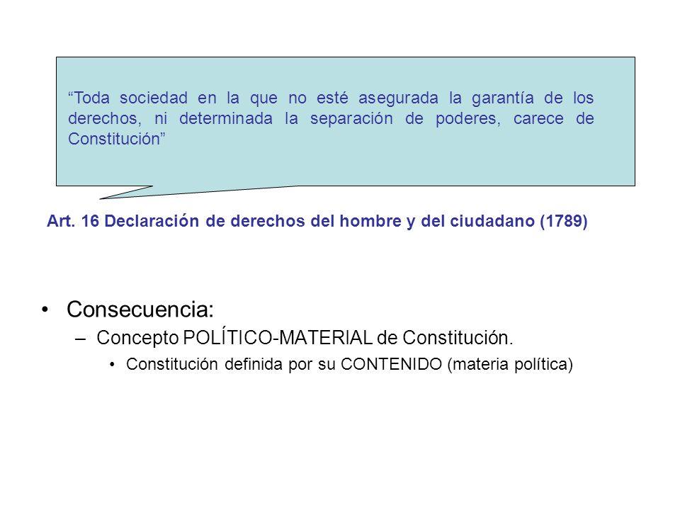 Consecuencia: –Concepto POLÍTICO-MATERIAL de Constitución. Constitución definida por su CONTENIDO (materia política) Toda sociedad en la que no esté a
