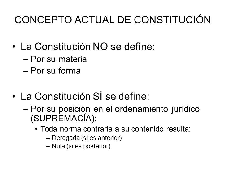 CONCEPTO ACTUAL DE CONSTITUCIÓN La Constitución NO se define: –Por su materia –Por su forma La Constitución SÍ se define: –Por su posición en el orden
