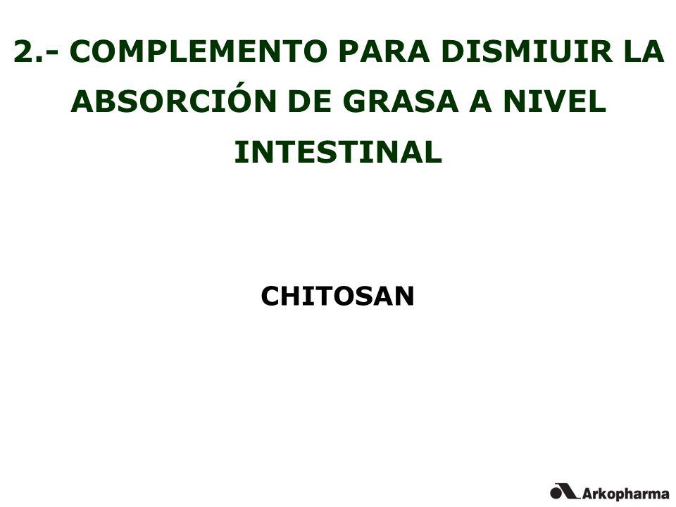CHITOSAN 2.- COMPLEMENTO PARA DISMIUIR LA ABSORCIÓN DE GRASA A NIVEL INTESTINAL