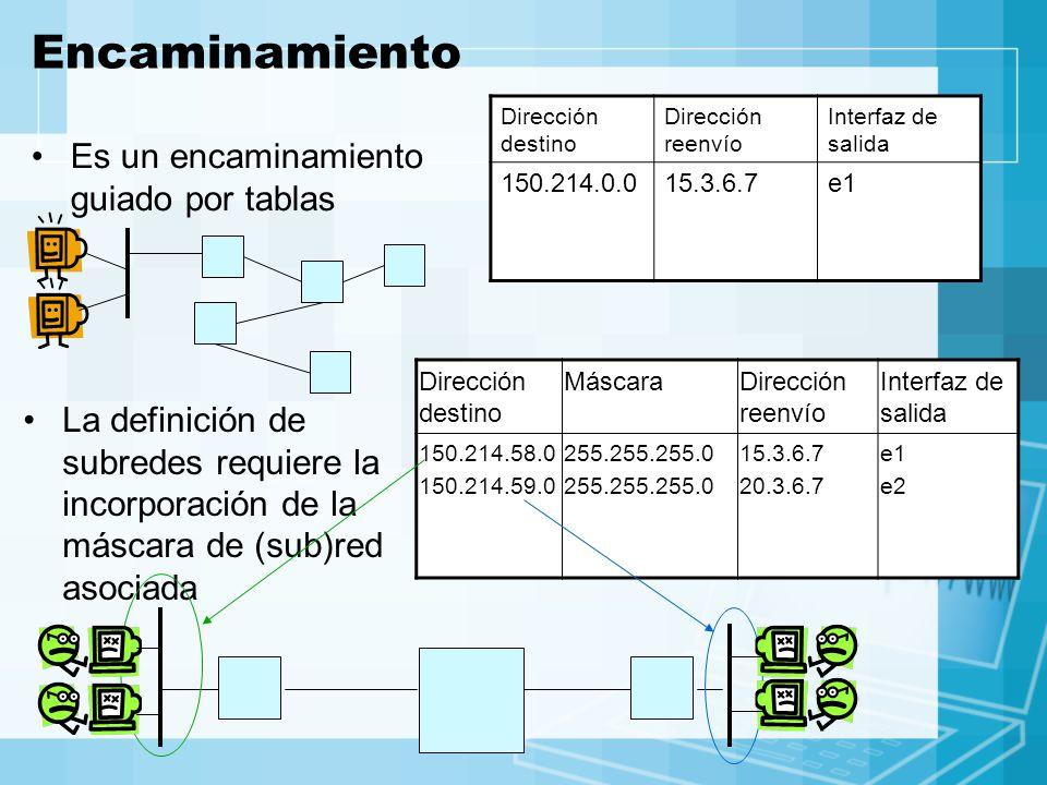 Encaminamiento Es un encaminamiento guiado por tablas Dirección destino Dirección reenvío Interfaz de salida 150.214.0.015.3.6.7e1 La definición de su