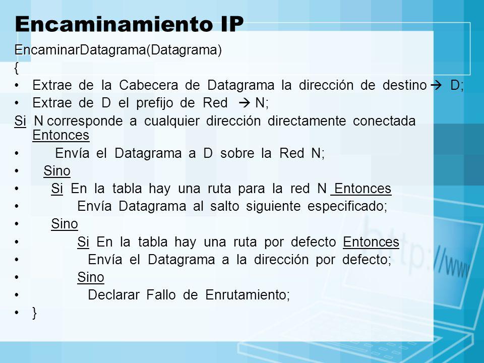 Encaminamiento IP EncaminarDatagrama(Datagrama) { Extrae de la Cabecera de Datagrama la dirección de destino D; Extrae de D el prefijo de Red N; Si N