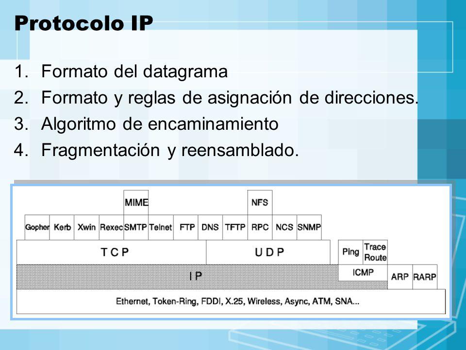 Protocolo IP 1.Formato del datagrama 2.Formato y reglas de asignación de direcciones. 3.Algoritmo de encaminamiento 4.Fragmentación y reensamblado.