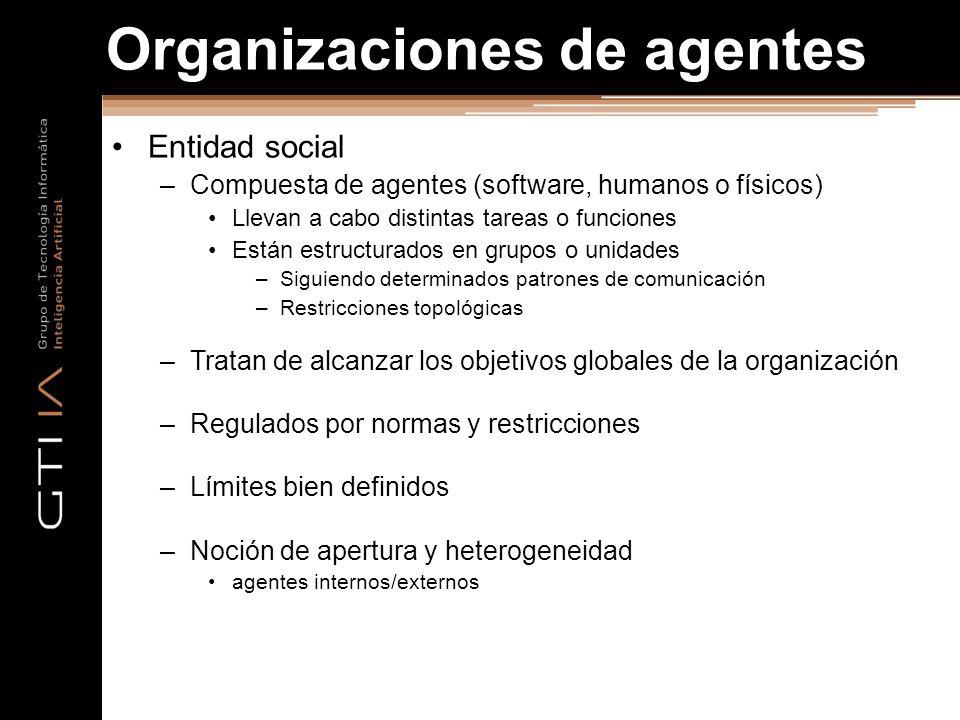 Organizaciones de agentes Entidad social –Compuesta de agentes (software, humanos o físicos) Llevan a cabo distintas tareas o funciones Están estructu