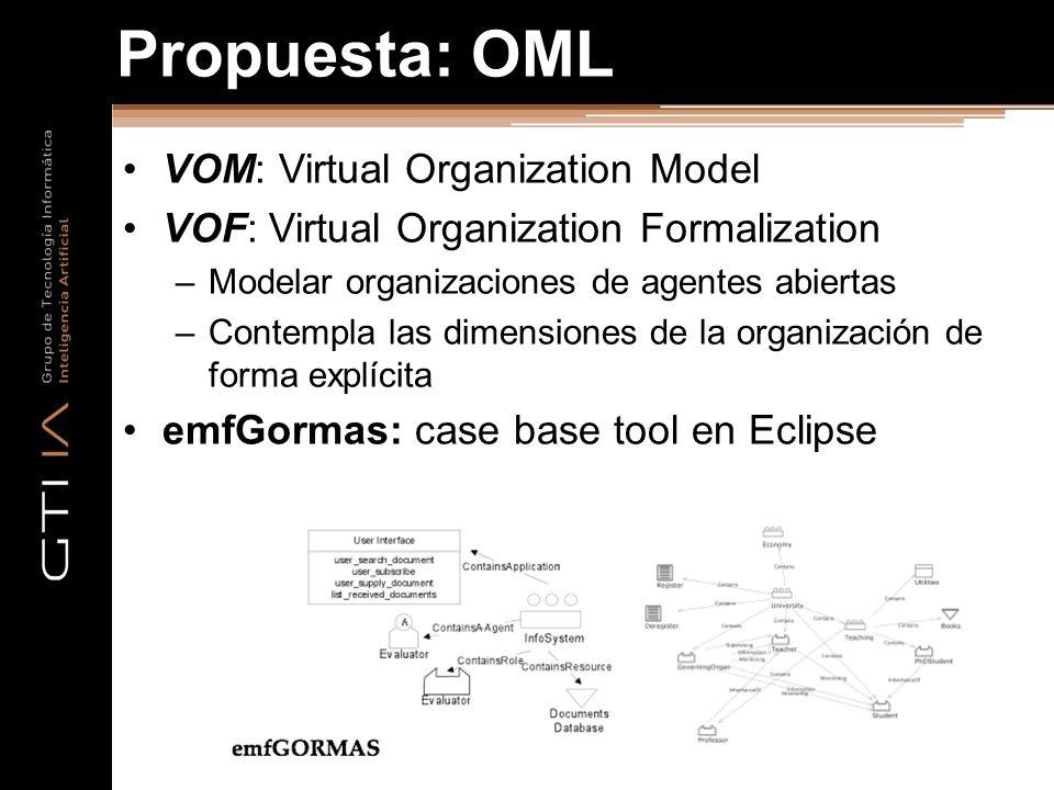 Propuesta: OML VOM: Virtual Organization Model VOF: Virtual Organization Formalization –Modelar organizaciones de agentes abiertas –Contempla las dime