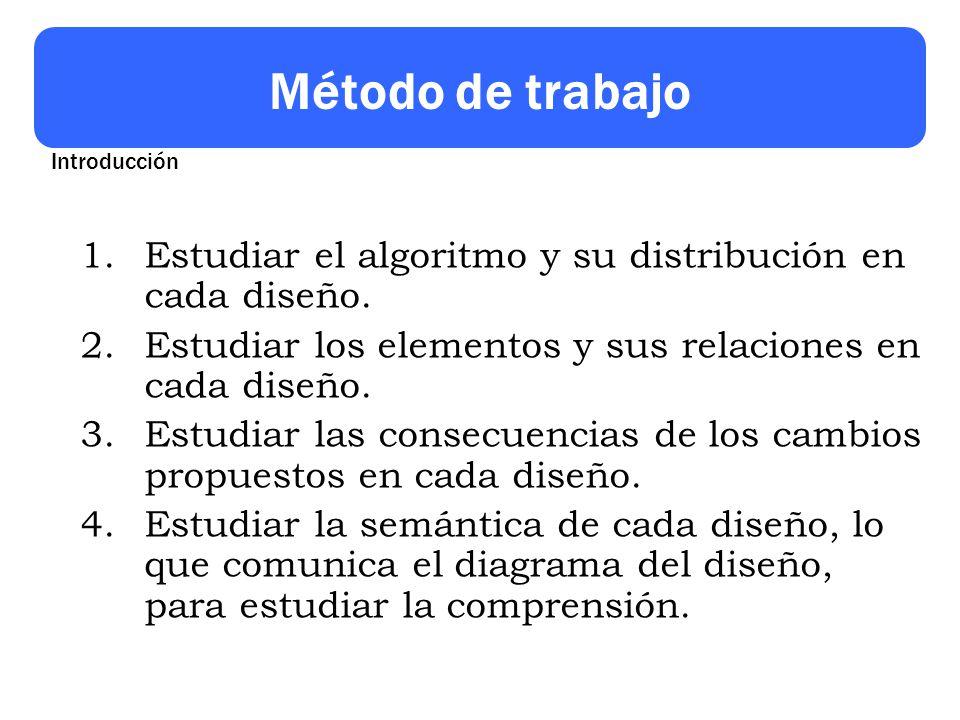 Método de trabajo 1.Estudiar el algoritmo y su distribución en cada diseño. 2.Estudiar los elementos y sus relaciones en cada diseño. 3.Estudiar las c
