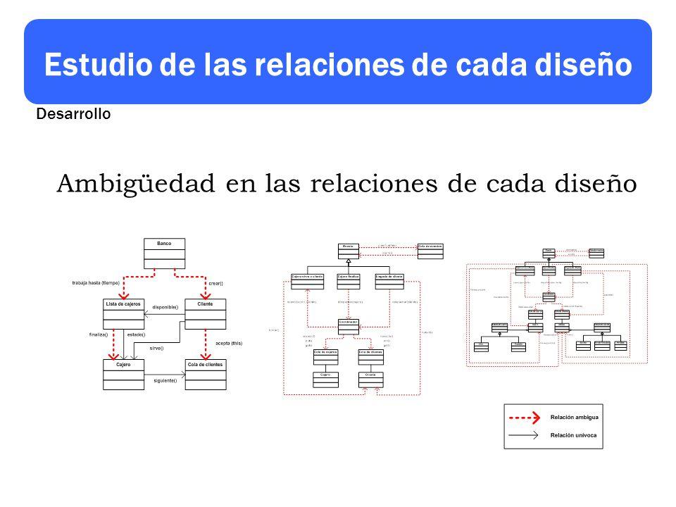 Estudio de las relaciones de cada diseño Ambigüedad en las relaciones de cada diseño Desarrollo