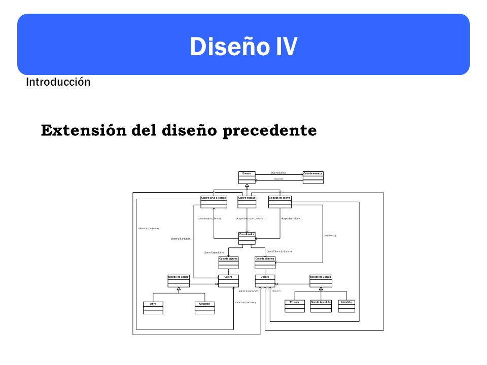 Diseño IV Extensión del diseño precedente Introducción