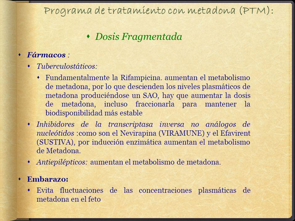 Programa de tratamiento con metadona (PTM): Dosis Fragmentada Fármacos : Tuberculostáticos: Fundamentalmente la Rifampicina.
