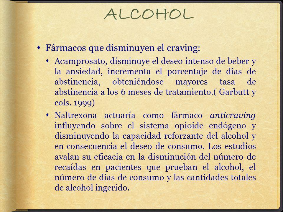 ALCOHOL Fármacos que disminuyen el craving: Acamprosato, disminuye el deseo intenso de beber y la ansiedad, incrementa el porcentaje de días de abstinencia, obteniéndose mayores tasa de abstinencia a los 6 meses de tratamiento.( Garbutt y cols.