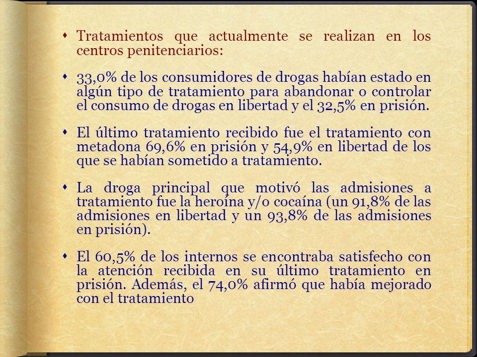 Tratamientos que actualmente se realizan en los centros penitenciarios: 33,0% de los consumidores de drogas habían estado en algún tipo de tratamiento para abandonar o controlar el consumo de drogas en libertad y el 32,5% en prisión.