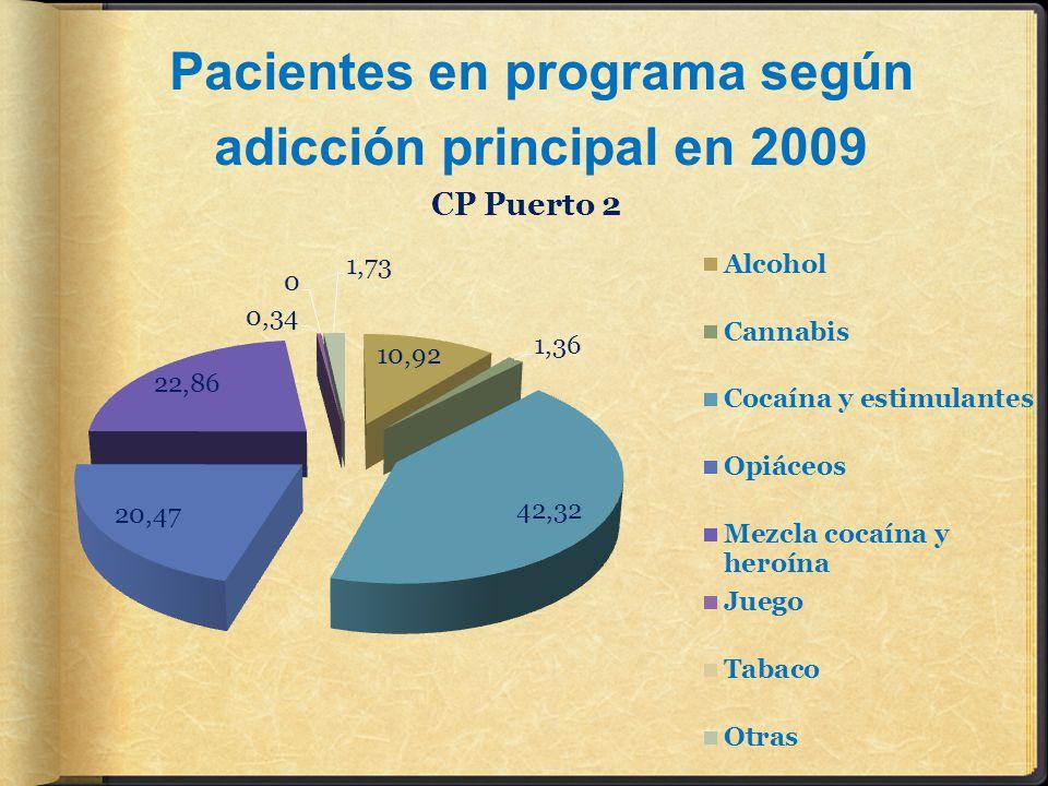 Desintoxicación de opiáceos con metadona a largo plazo Implica un descenso gradual de la dosis de metadona durante un periodo de 3-6 meses.