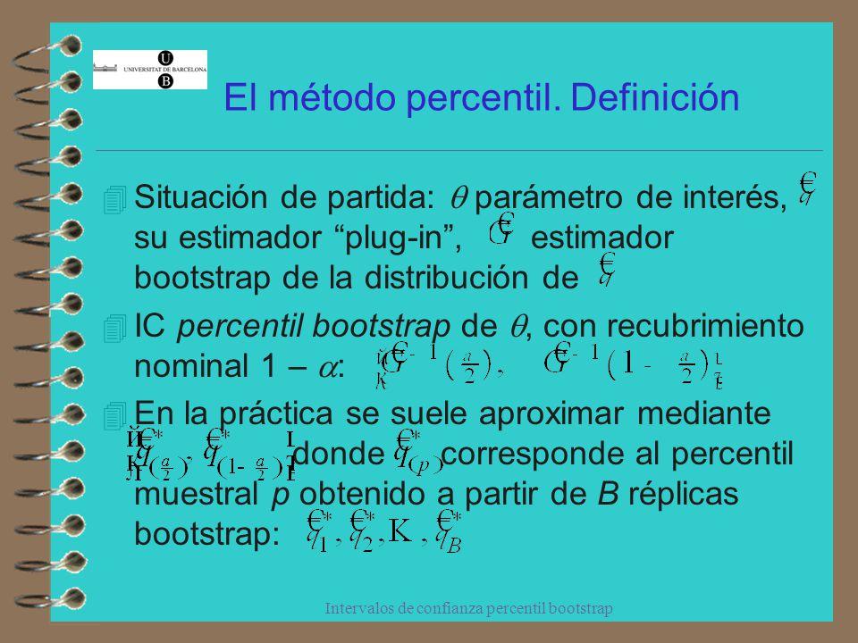 Intervalos de confianza percentil bootstrap Resumen de intervalos percentil IC percentil: –Validez: transformación normalizante, centrada y estabilizadora de varianza (no necesario conocerla) –Definición: IC percentil corregido para el sesgo, acelerado (BCa): –Validez: transformación normalizante (no necesario conocerla) –Definición: Si sesgo pero homoscedasticidad a = 0: intervalo corregido para el sesgo: BC