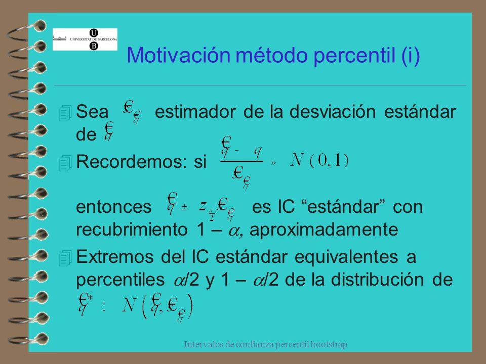 Intervalos de confianza percentil bootstrap Motivación método percentil (ii) Si cierto en general también a su vez bien emulada por la estima bootstrap de la distribución de Es decir: Pero ¿y si no normal.