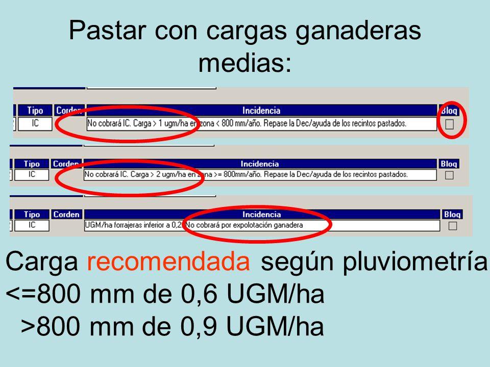 Pastar con cargas ganaderas medias: Carga recomendada según pluviometría 800 mm de 0,9 UGM/ha