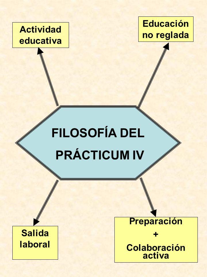 FILOSOFÍA DEL PRÁCTICUM IV Actividad educativa Educación no reglada Salida laboral Preparación + Colaboración activa