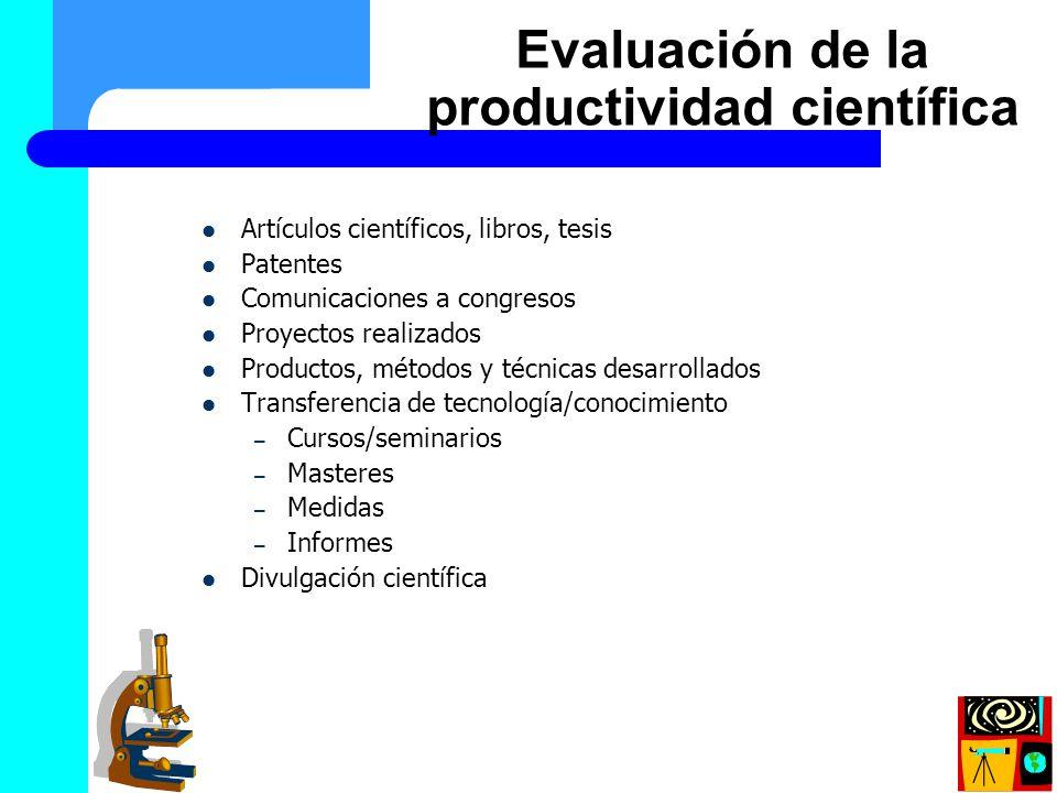Evaluación de la productividad científica Artículos científicos, libros, tesis Patentes Comunicaciones a congresos Proyectos realizados Productos, mét