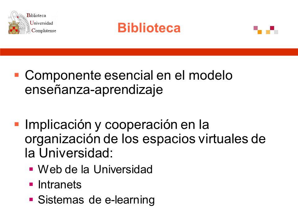 Biblioteca Componente esencial en el modelo enseñanza-aprendizaje Implicación y cooperación en la organización de los espacios virtuales de la Universidad: Web de la Universidad Intranets Sistemas de e-learning