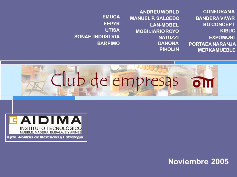Club de empresas 1 Reunión Noviembre 2005 Dpto.Análisis de Mercados y Estrategia.