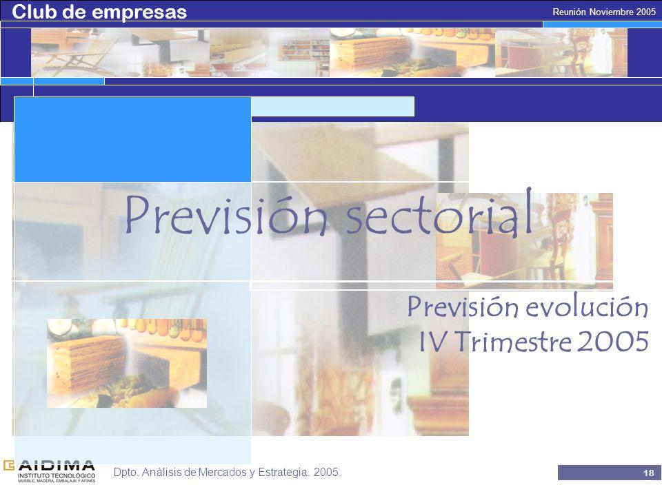Club de empresas 17 Reunión Noviembre 2005 Dpto. Análisis de Mercados y Estrategia.