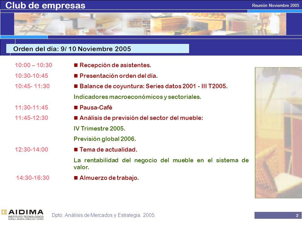 Club de empresas 1 Reunión Noviembre 2005 Dpto. Análisis de Mercados y Estrategia.
