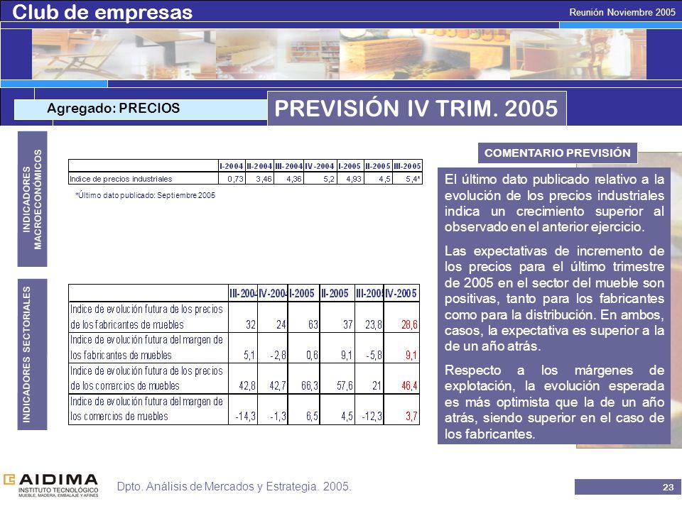 Club de empresas 22 Reunión Noviembre 2005 Dpto. Análisis de Mercados y Estrategia.