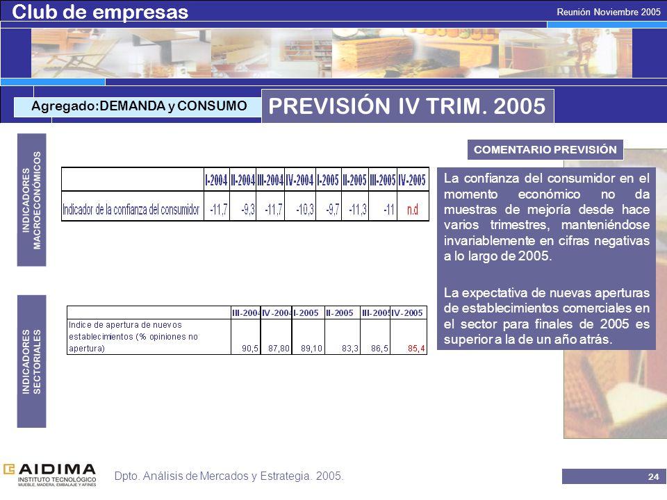 Club de empresas 23 Reunión Noviembre 2005 Dpto. Análisis de Mercados y Estrategia.