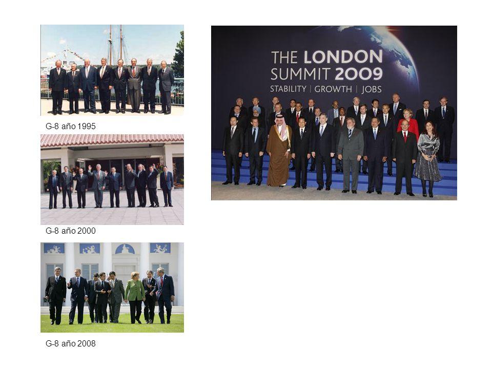 G-8 año 1995 G-8 año 2000 G-8 año 2008