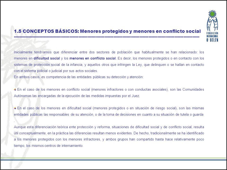 1.5 CONCEPTOS BÁSICOS: Menores protegidos y menores en conflicto social ------------------------------------------------------------------------------