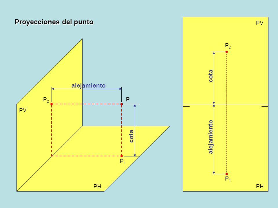 Proyecciones del punto PV PH PV P P2P2 P2P2 P1P1 P1P1 alejamiento cota