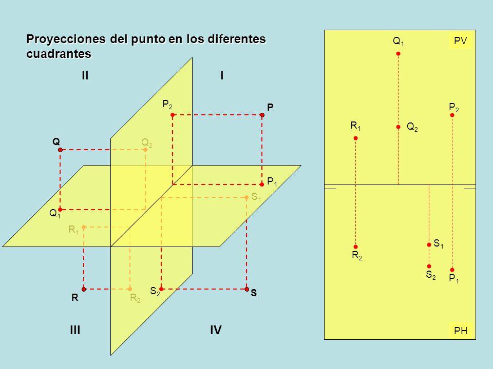 R1R1 R2R2 Q2Q2 S1S1 P2P2 P1P1 P Q1Q1 S2S2 S R Q III IIIIV PH PV P2P2 P1P1 Q1Q1 Q2Q2 R1R1 R2R2 S2S2 S1S1 Proyecciones del punto en los diferentes cuadr