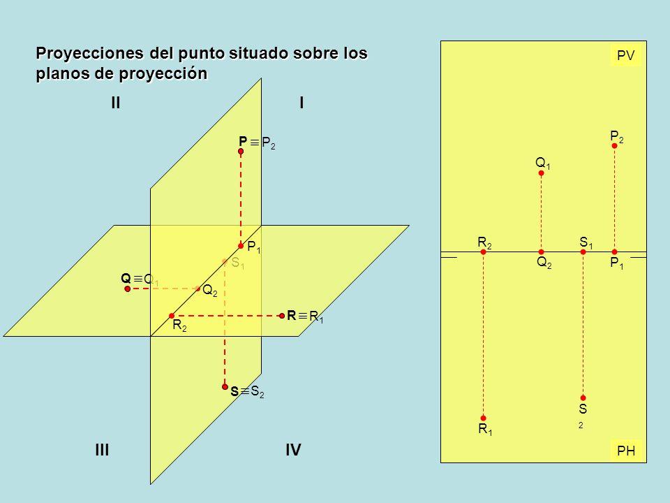 S1S1 S2S2 Q2Q2 Q1Q1 P S Q III IIIIV PH PV P2P2 P1P1 Q2Q2 Q1Q1 R2R2 R1R1 S2S2 S1S1 Proyecciones del punto situado sobre los planos de proyección P1P1 P