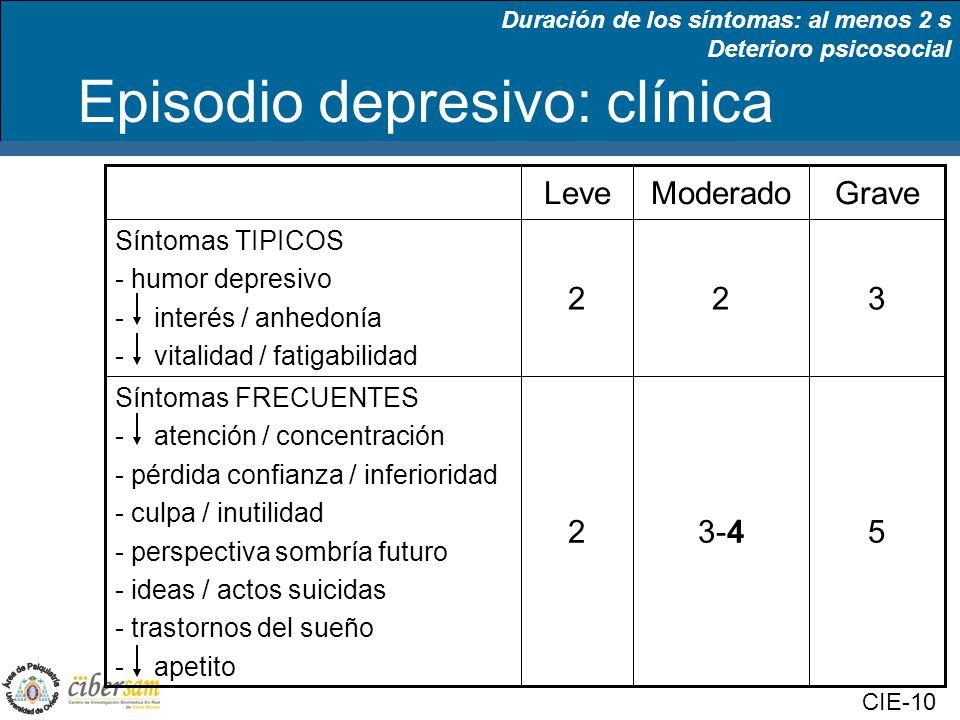 Episodio depresivo: clínica Duración de los síntomas: al menos 2 s Deterioro psicosocial 53-42 Síntomas FRECUENTES - atención / concentración - pérdid