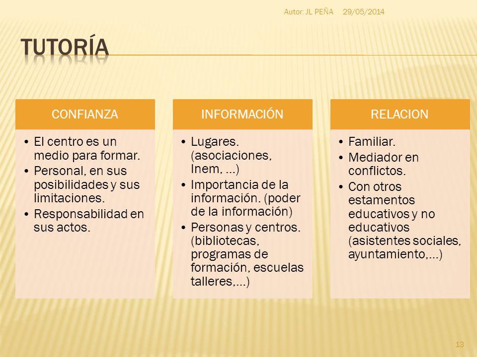 29/05/2014Autor: JL PEÑA 13 CONFIANZA El centro es un medio para formar. Personal, en sus posibilidades y sus limitaciones. Responsabilidad en sus act