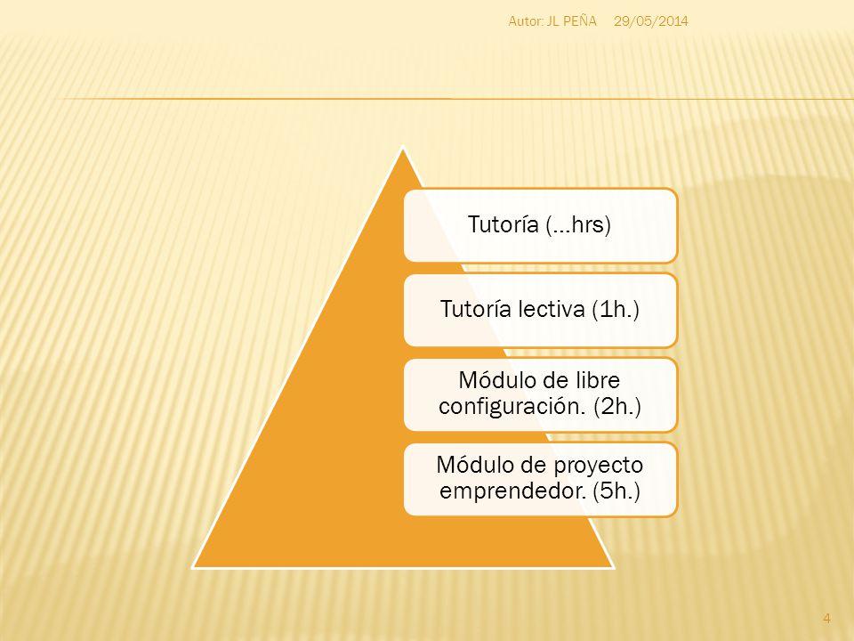 Tutoría (…hrs)Tutoría lectiva (1h.) Módulo de libre configuración. (2h.) Módulo de proyecto emprendedor. (5h.) 29/05/2014 4 Autor: JL PEÑA