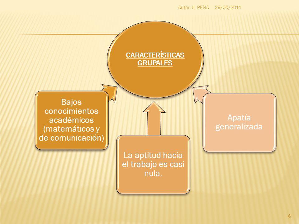 29/05/2014Autor: JL PEÑA 6 CARACTERÍSTICAS GRUPALES.