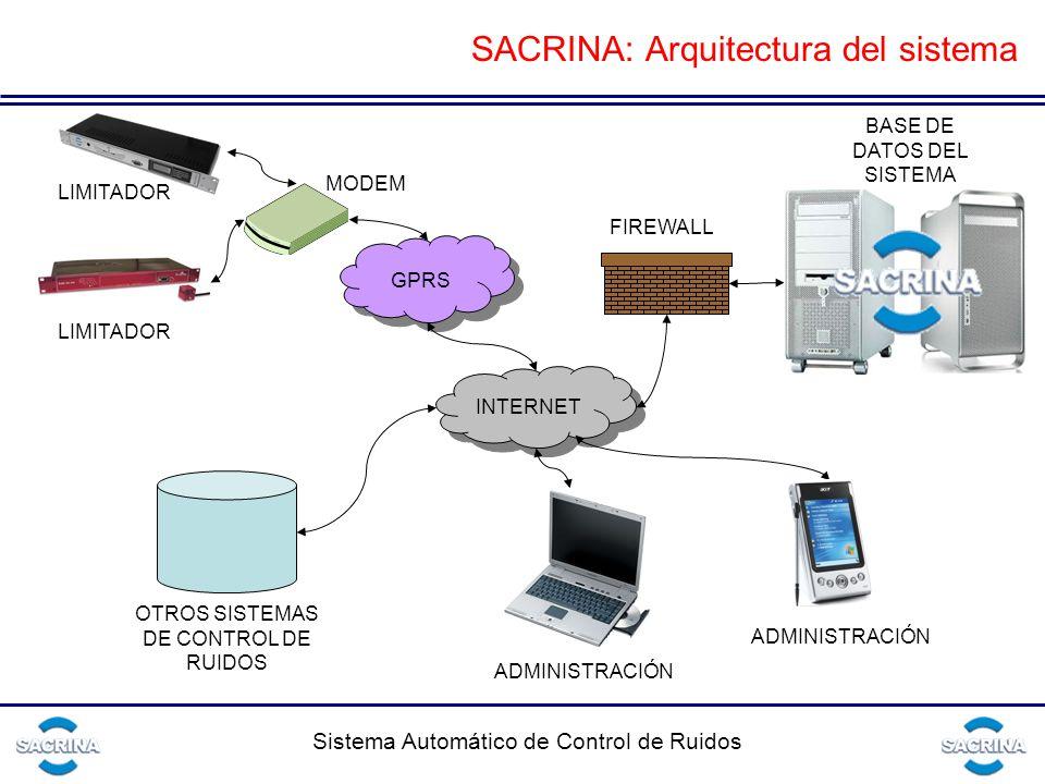 Sistema Automático de Control de Ruidos SACRINA: Arquitectura del sistema GPRS INTERNET LIMITADOR ADMINISTRACIÓN MODEM FIREWALL BASE DE DATOS DEL SISTEMA ADMINISTRACIÓN OTROS SISTEMAS DE CONTROL DE RUIDOS LIMITADOR