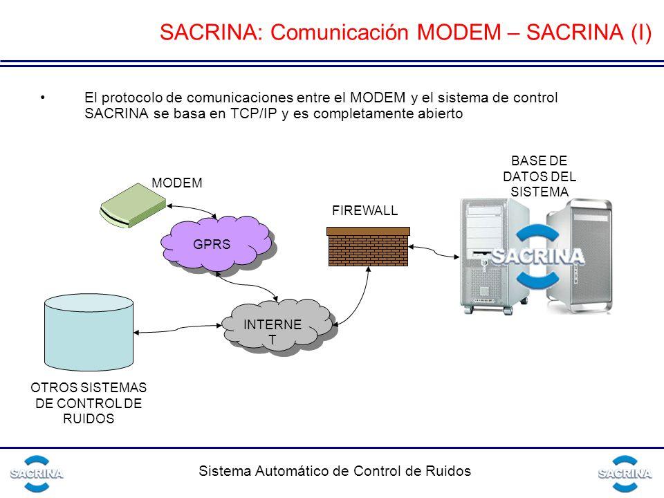 Sistema Automático de Control de Ruidos SACRINA: Comunicación MODEM – SACRINA (I) El protocolo de comunicaciones entre el MODEM y el sistema de control SACRINA se basa en TCP/IP y es completamente abierto GPRS INTERNE T MODEM FIREWALL BASE DE DATOS DEL SISTEMA OTROS SISTEMAS DE CONTROL DE RUIDOS