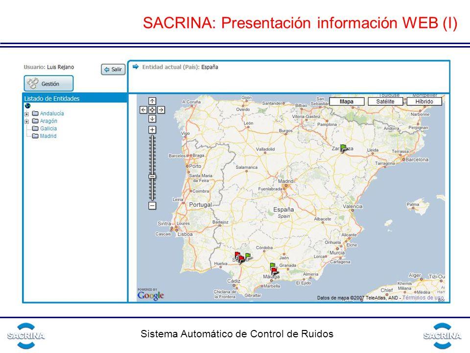 Sistema Automático de Control de Ruidos SACRINA: Presentación información WEB (I)