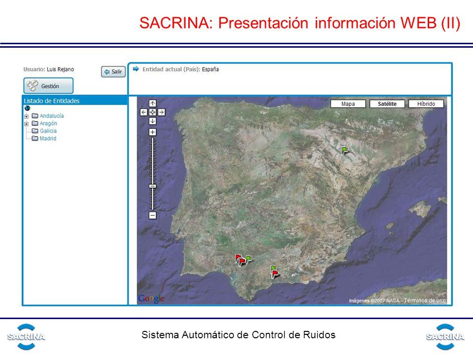 Sistema Automático de Control de Ruidos SACRINA: Presentación información WEB (II)