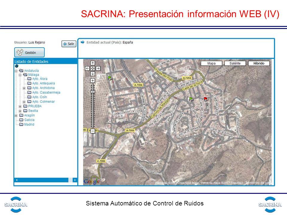 Sistema Automático de Control de Ruidos SACRINA: Presentación información WEB (IV)
