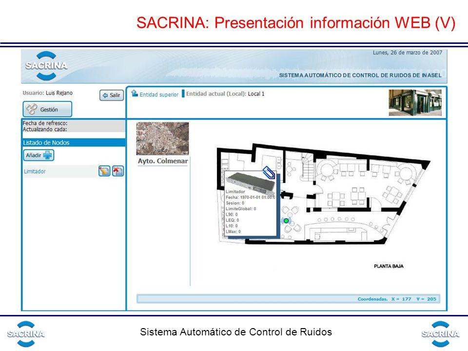 Sistema Automático de Control de Ruidos SACRINA: Presentación información WEB (V)