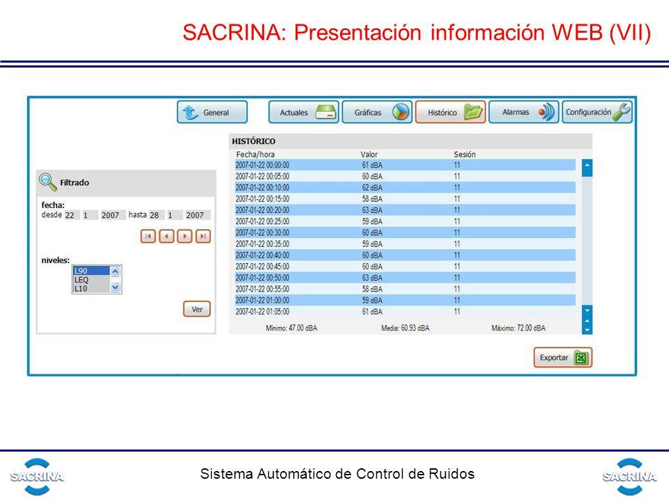 Sistema Automático de Control de Ruidos SACRINA: Presentación información WEB (VII)
