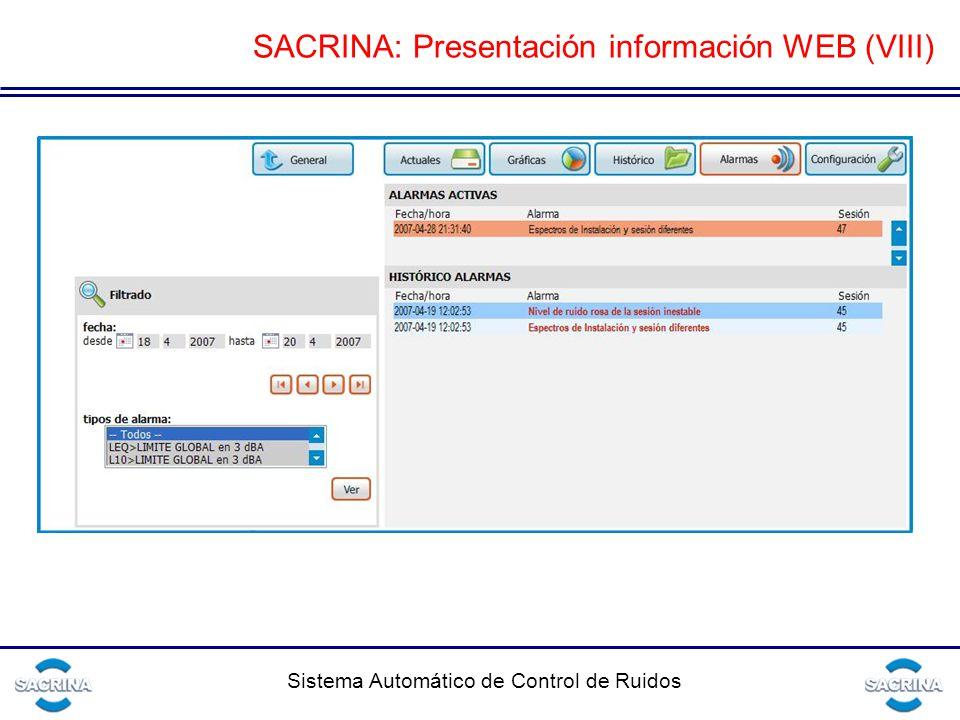 Sistema Automático de Control de Ruidos SACRINA: Presentación información WEB (VIII)