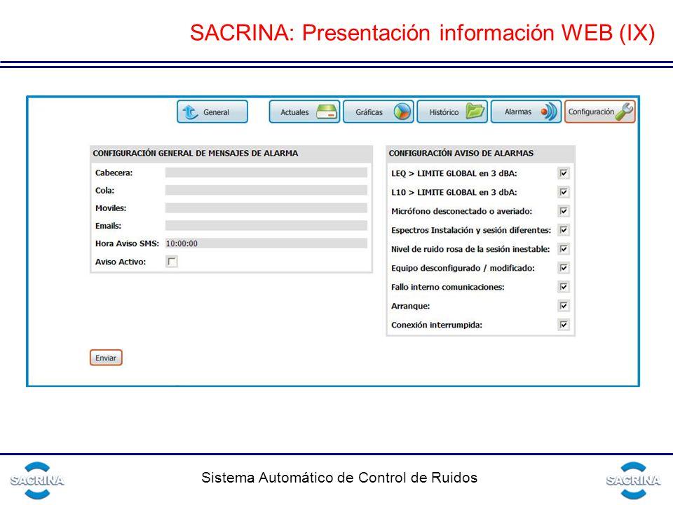 Sistema Automático de Control de Ruidos SACRINA: Presentación información WEB (IX)